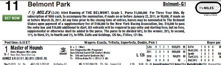 Race conditions for the Belmont Stakes