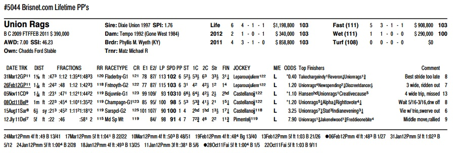 PPs Union Rags