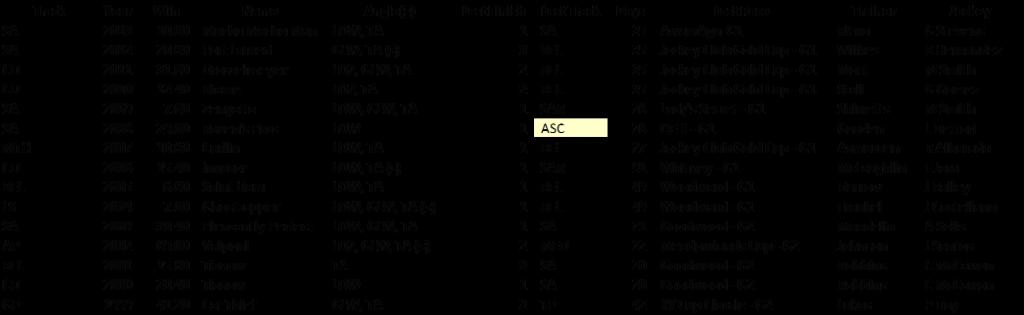 BC Classic stats