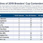 BC Sires 2019 via BH